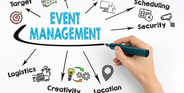 Event Management Essay Writing